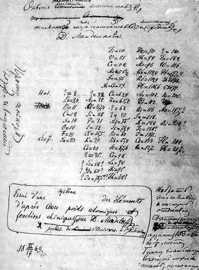 mendeliev demostr en controversia con qumicos de la talla de chandcourtois newlands y l meyer que las propiedades de los elementos qumicos son