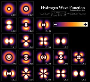 Hydrogen_Density_Plots