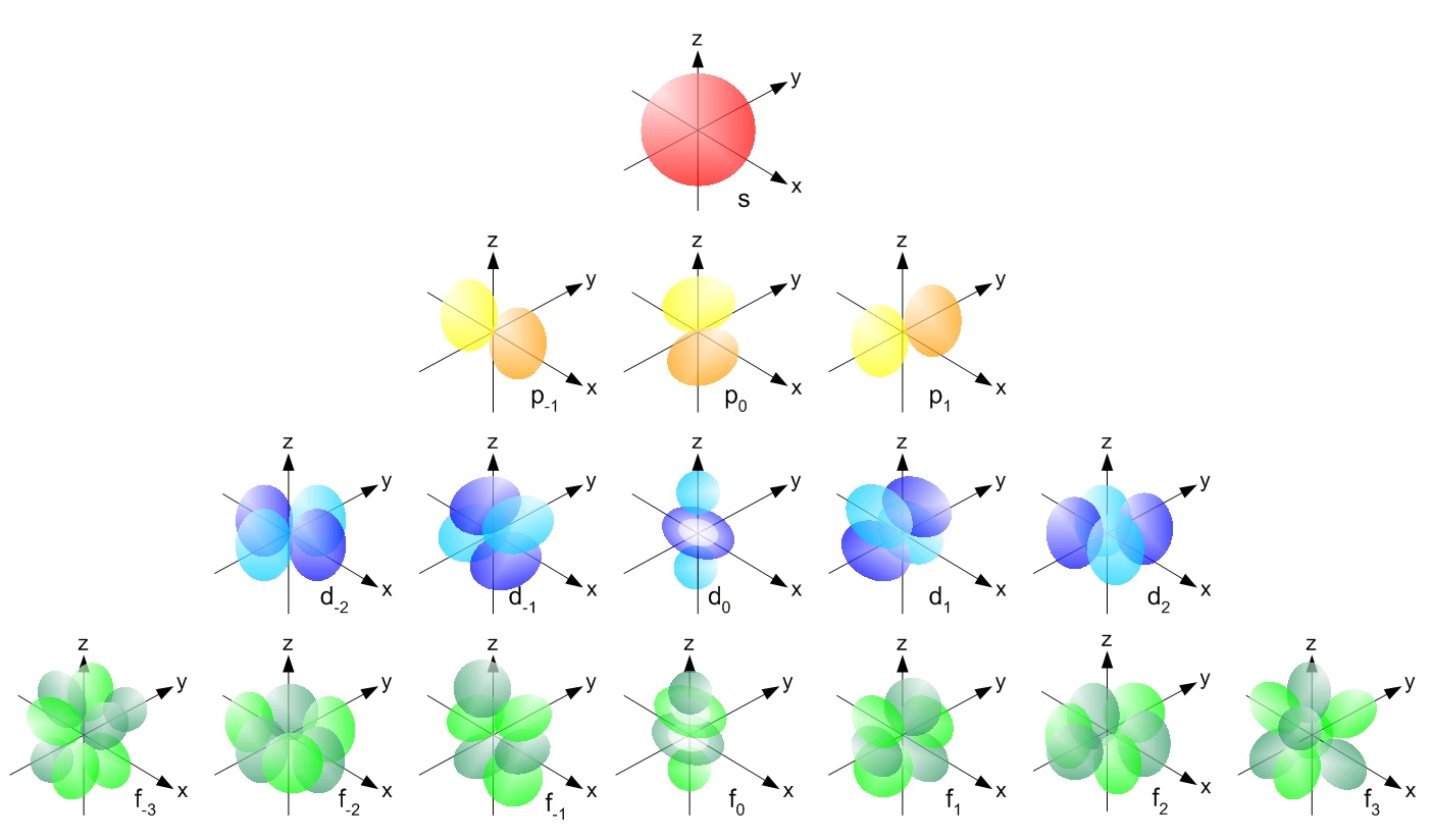 Blog de fsica y qumica jos vegas cano fyq 3 eso ejercicios de calculo n de partculas ejercicios usando simulacin phet clculo de masa atmica con ejercicios interactivos urtaz Gallery
